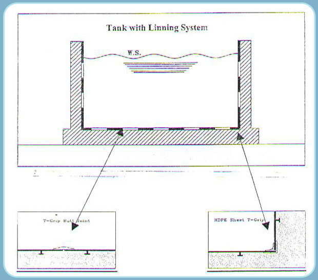 Dolphin for Engineering & Water Technology - Water Storage and